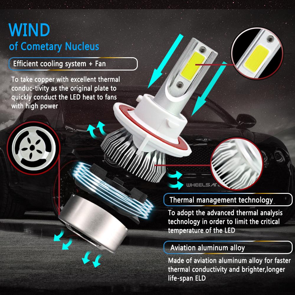 Pair 80W 8000LM H13 9008 LED Headlight Conversion Kit Dual Beam Bulbs COB White 6000K Light
