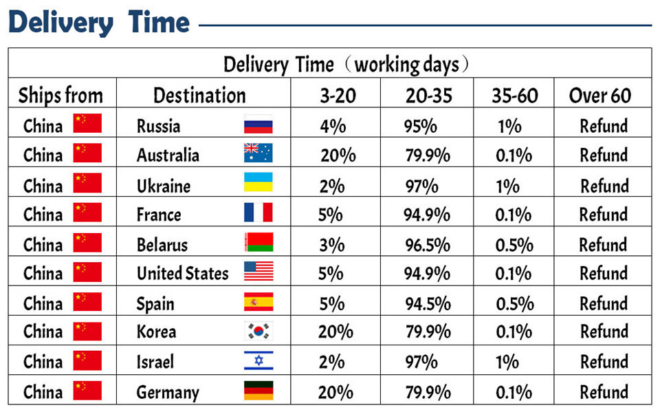 Transport time template-60