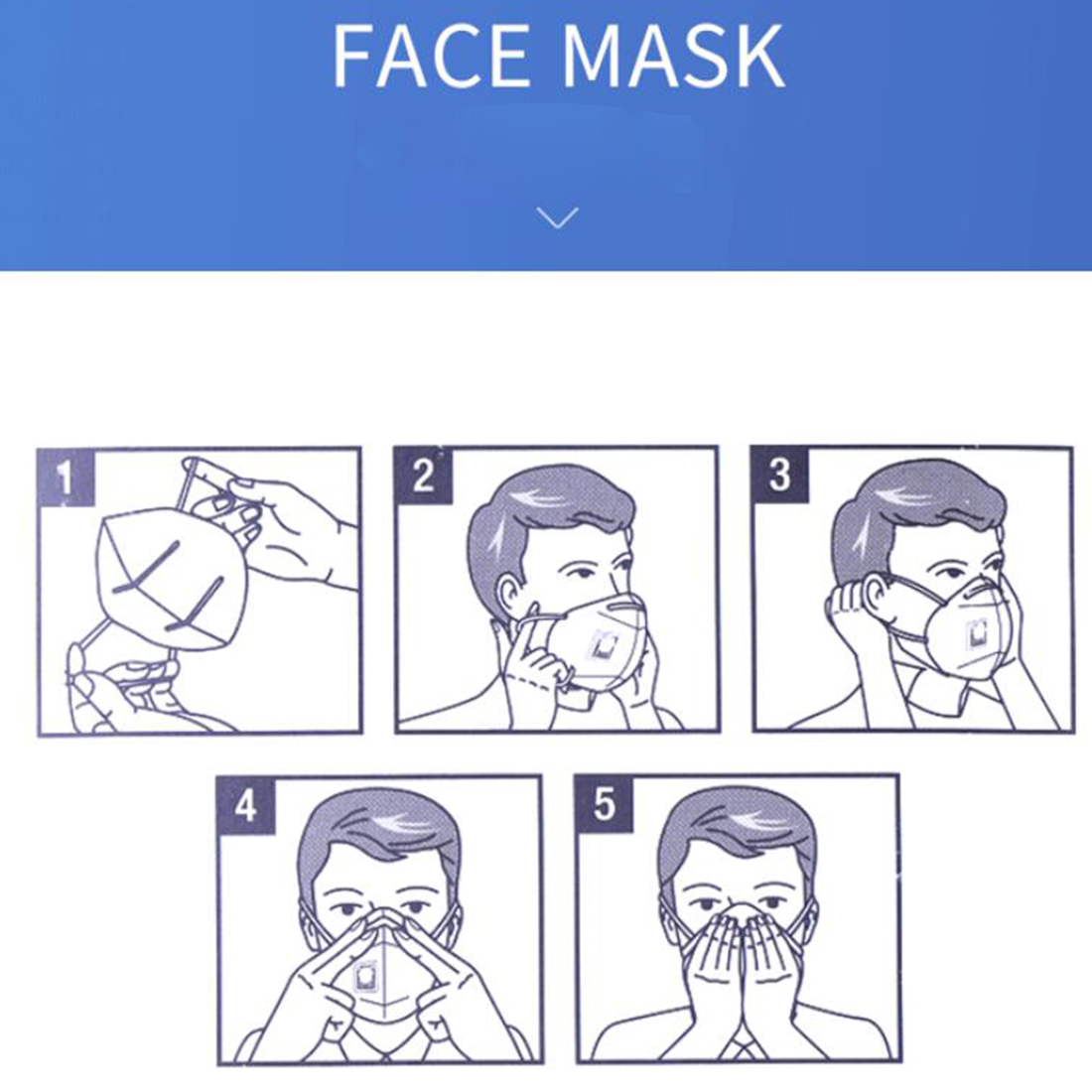 Disposable Face Masks Thick 5-Layer Non Woven PM2.5 Particulate Masks In Stock DHL