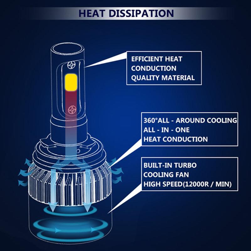 VicTsing 2Pcs H13 9008 200W 20000LM LED Headlight Kit Power Bulbs 6000K White H13 LED Bulb Car Light DC 12V 24V Auto Headlights (11)