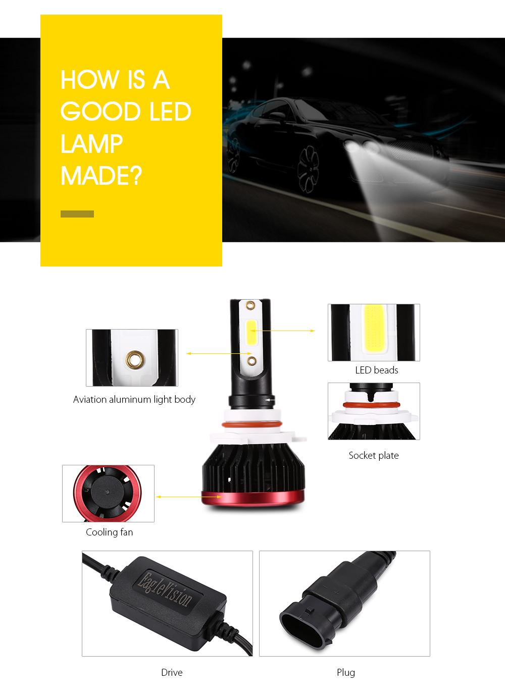 EAGLEVISION EV7 72W 9005 Car LED Headlight IP65 Waterproof 360 Degree Light
