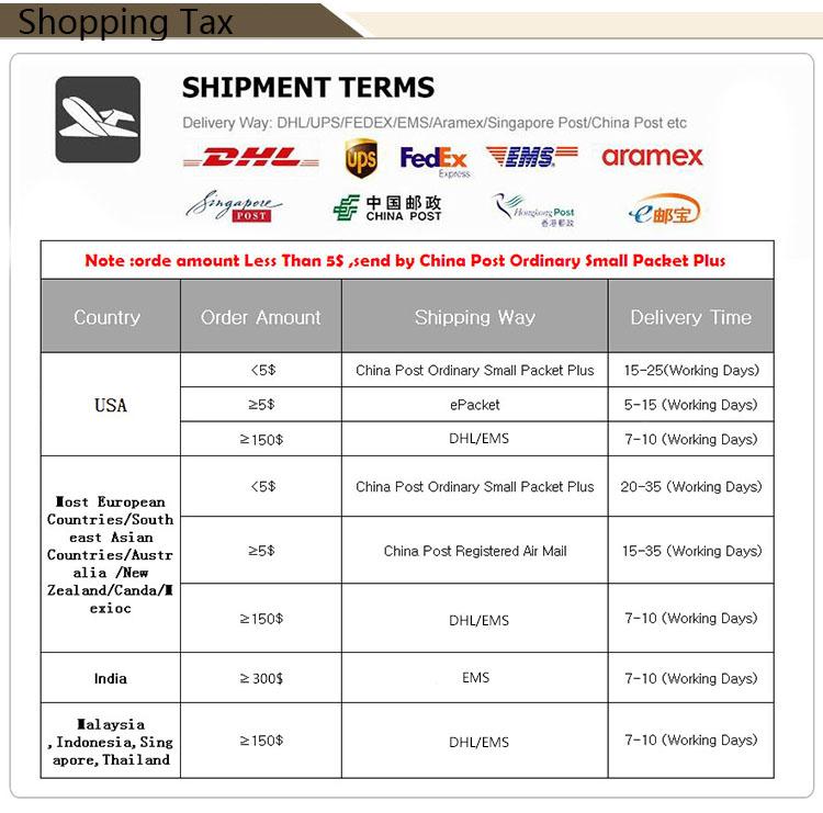 Shopping Tax
