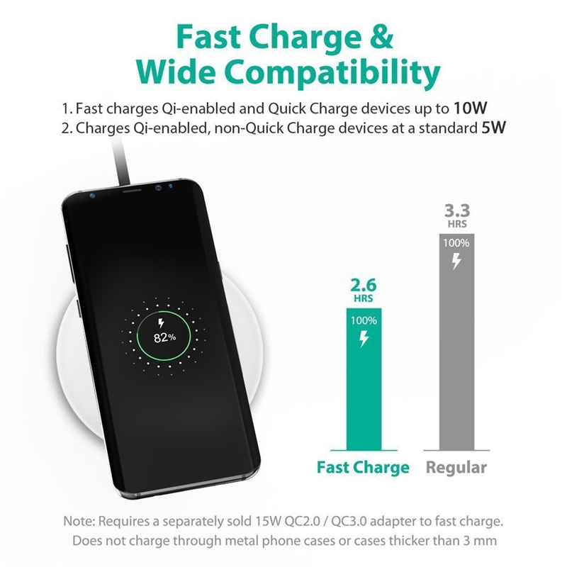 Fast Wireless Charger Charging Pad for Xiaomi Mi Mix 2s Phone Case for Xiomi Xaomi Mi Mix2s Coque for Xiao Mi Cover Accessories