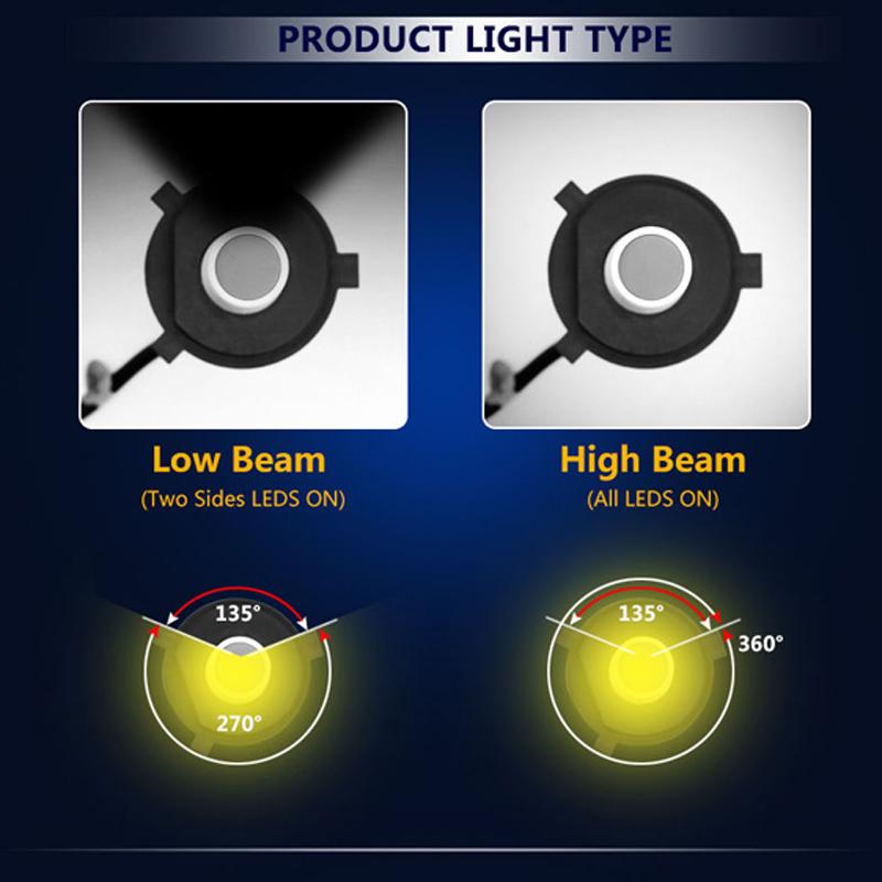 VicTsing 2Pcs H13 9008 200W 20000LM LED Headlight Kit Power Bulbs 6000K White H13 LED Bulb Car Light DC 12V 24V Auto Headlights (10)