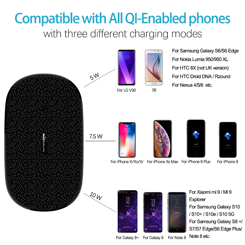 Dual Wireless Charger suitable for the Phones