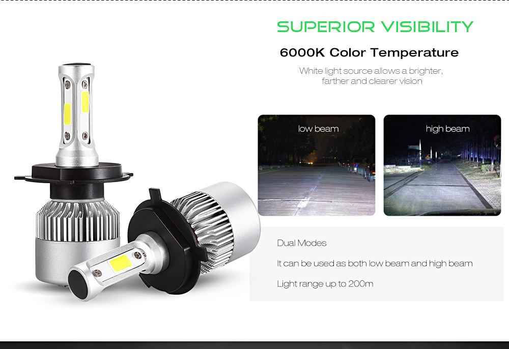 S2 H4 Pair of Car LED Headlight 9 - 30V 72W 6000K Front Lamp
