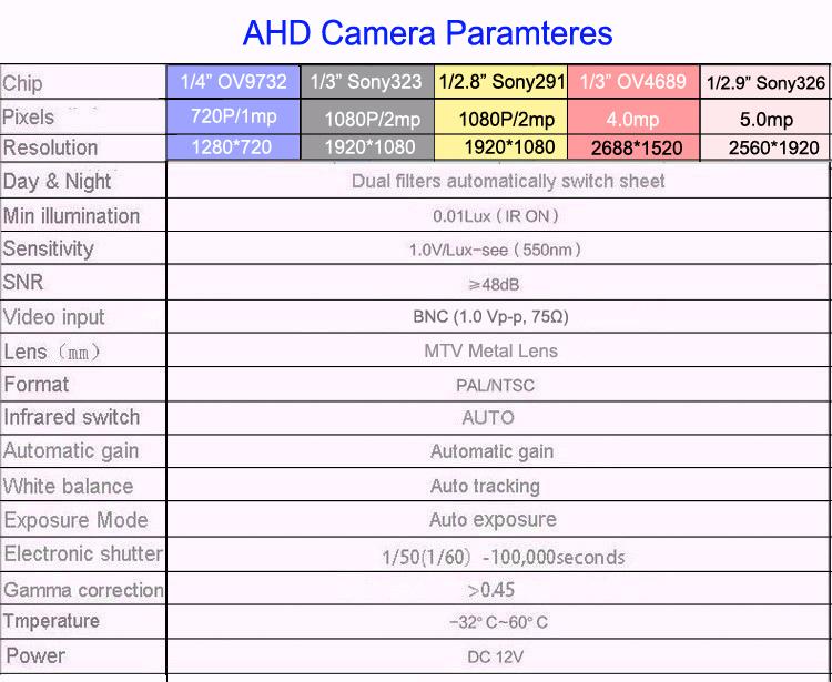 Three Array infrared Led 5mp/4mp/2mp/1.3mp/1mp Waterproof 4CH 4 Channel WIFI AHD CCTV Surveillance Camera DVR Kits