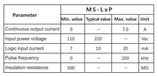 MS-L3 02
