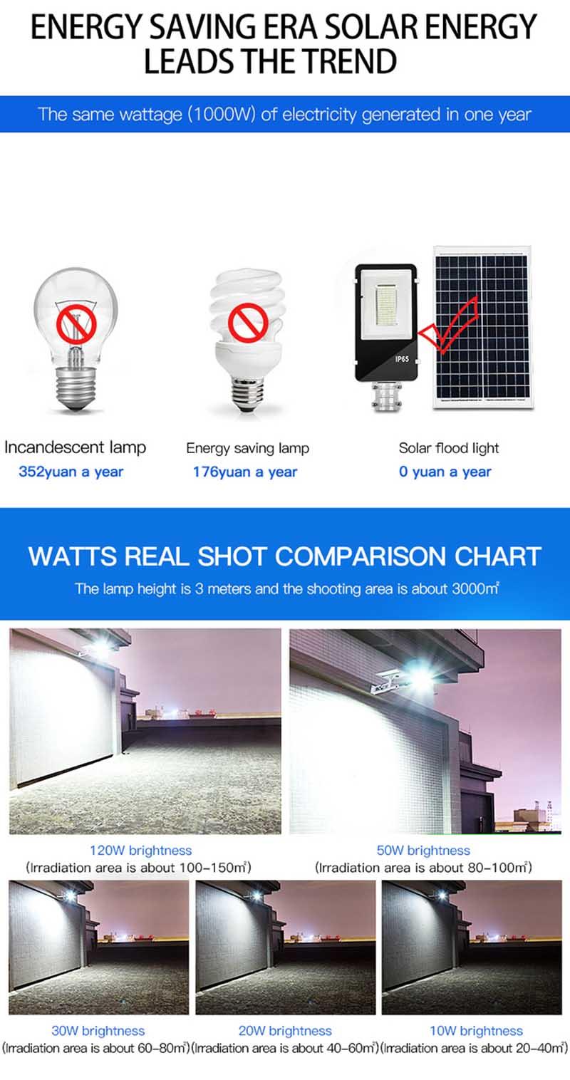 LED Solar Street Light Garden Solar Light Solar Street Lights Solar Energy Lamp Battery Powered Solar LED Light Outdoor (15)