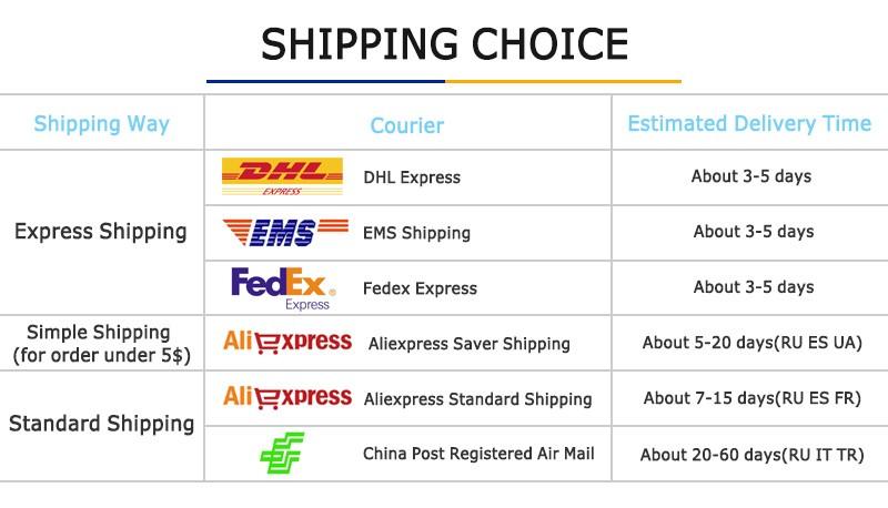 2-Shipping Choice