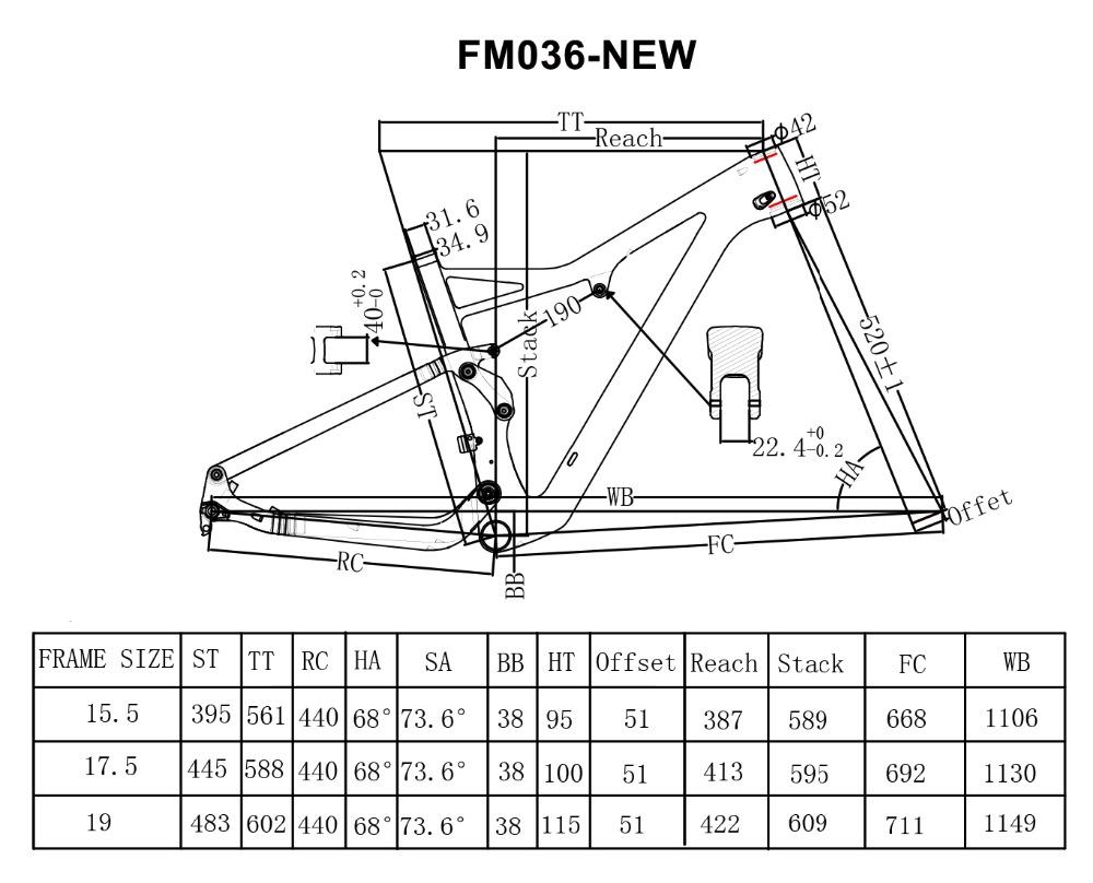 FM036-new geometry