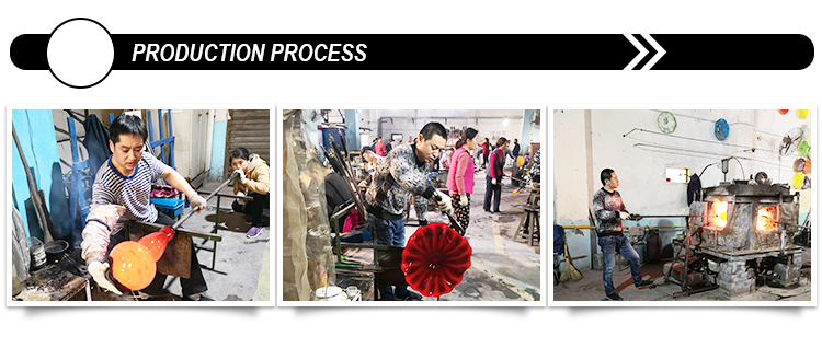 Production Process.png