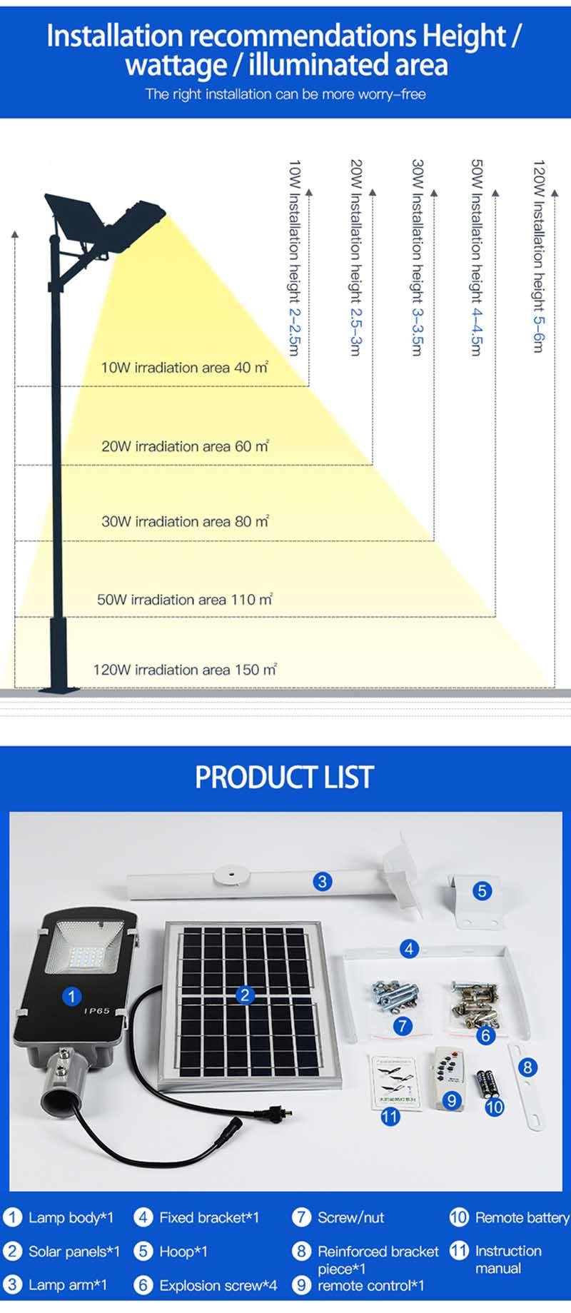 LED Solar Street Light Garden Solar Light Solar Street Lights Solar Energy Lamp Battery Powered Solar LED Light Outdoor (9)