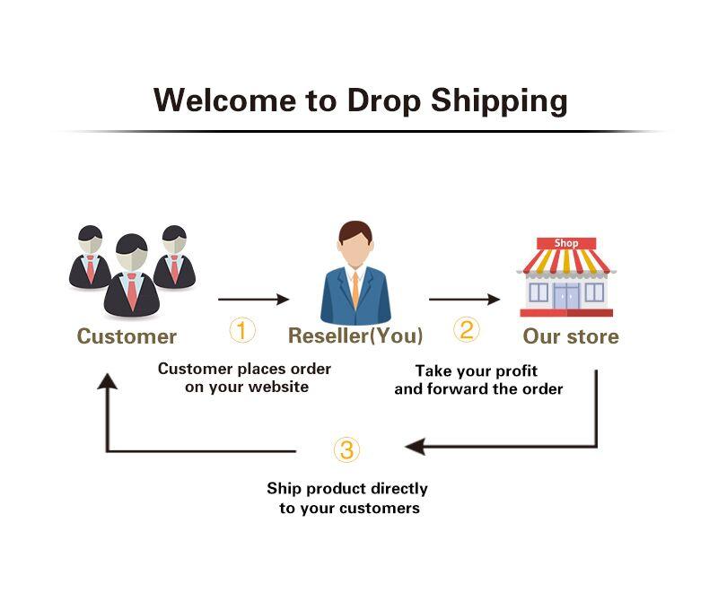 drop shipping PT
