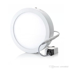 Surface Mounted Panel Lights